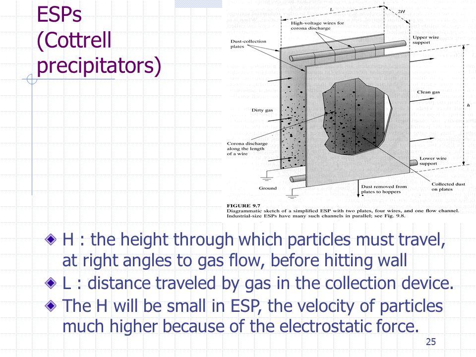ESPs (Cottrell precipitators)
