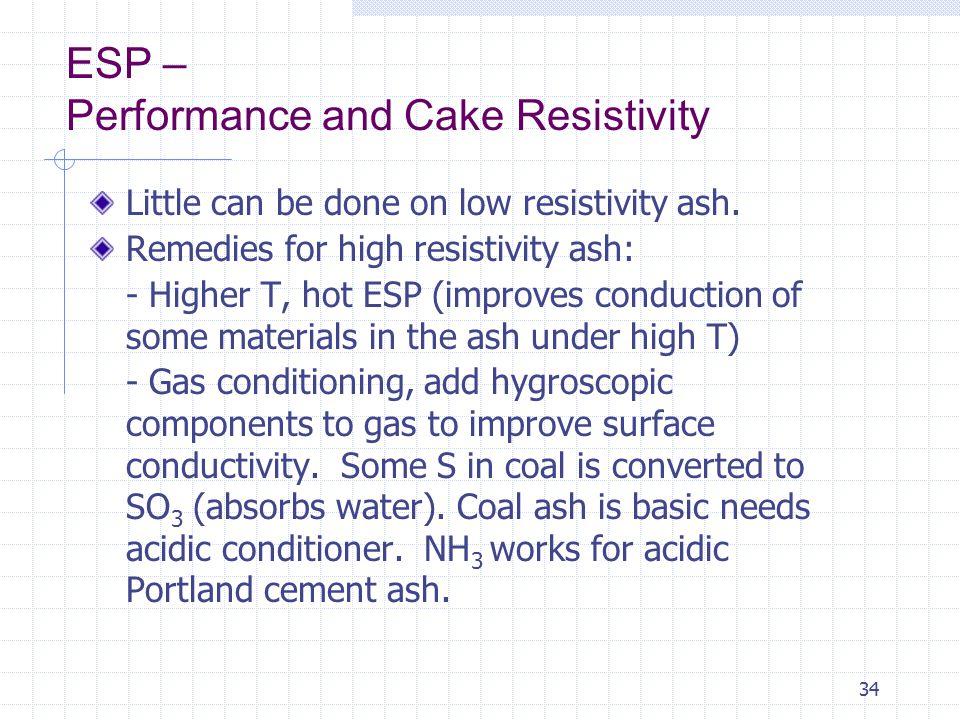 ESP – Performance and Cake Resistivity