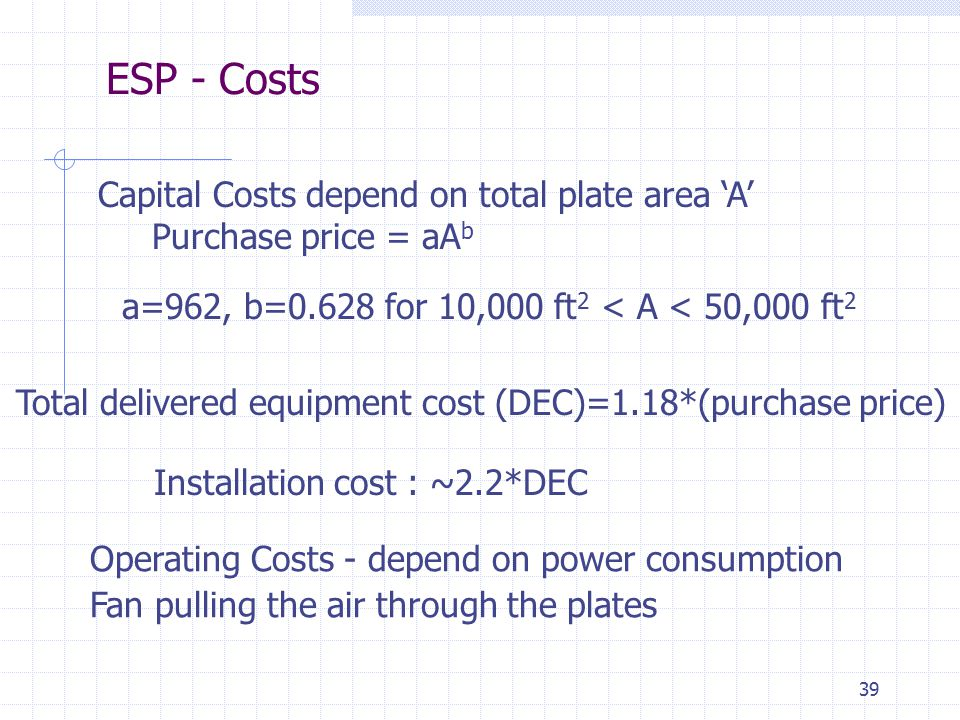 ESP - Costs Capital Costs depend on total plate area 'A'