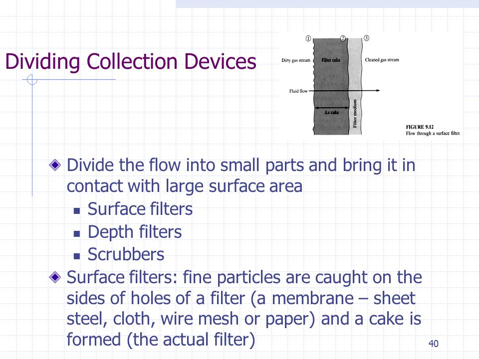 Dividing Collection Devices