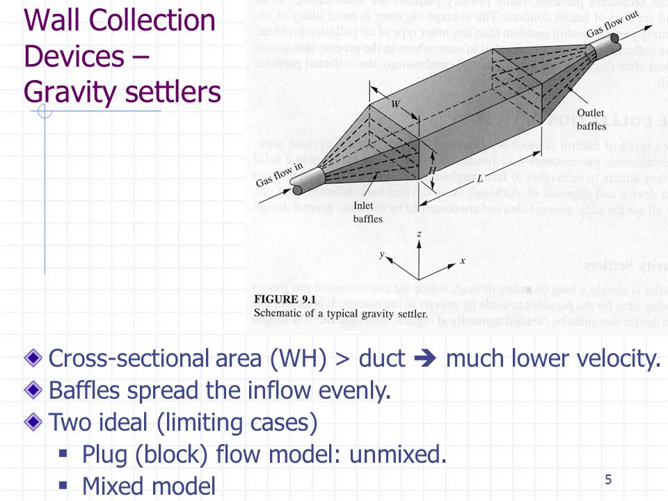Wall Collection Devices – Gravity settlers