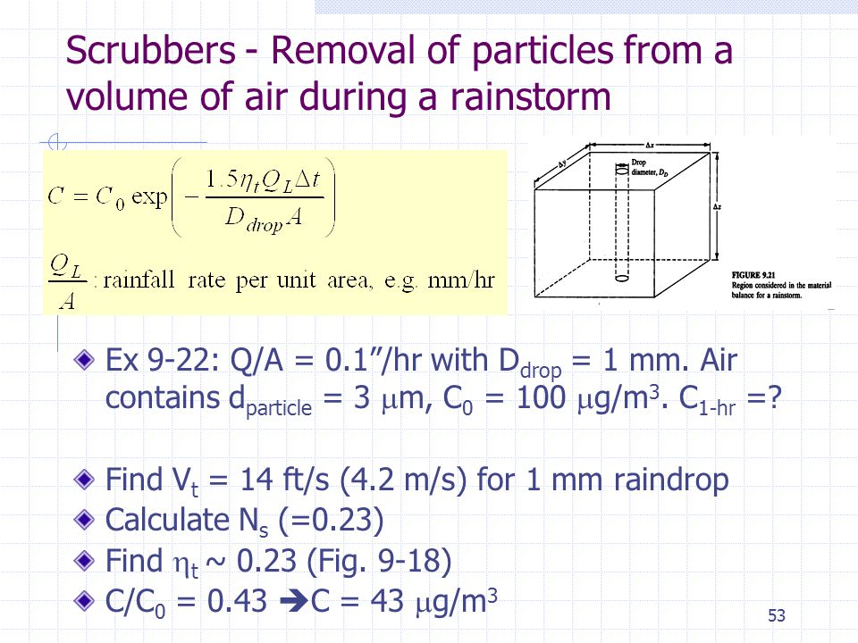 Scrubbers - Removal of particles from a volume of air during a rainstorm