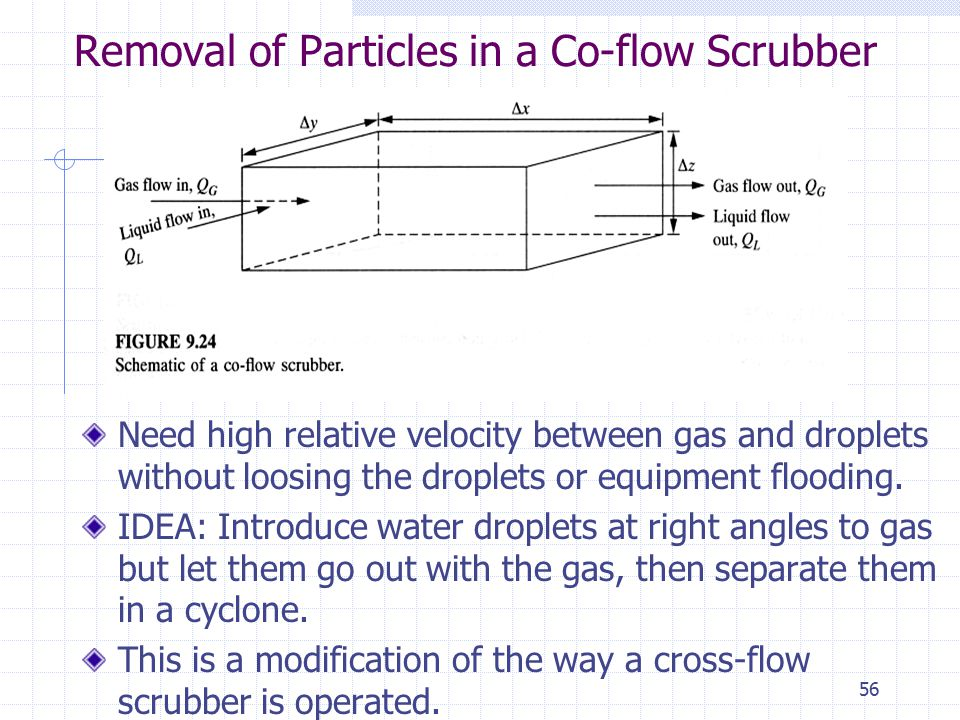 Removal of Particles in a Co-flow Scrubber