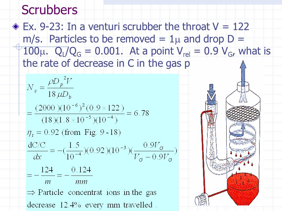 CE 583 - Control of Primary Particulates