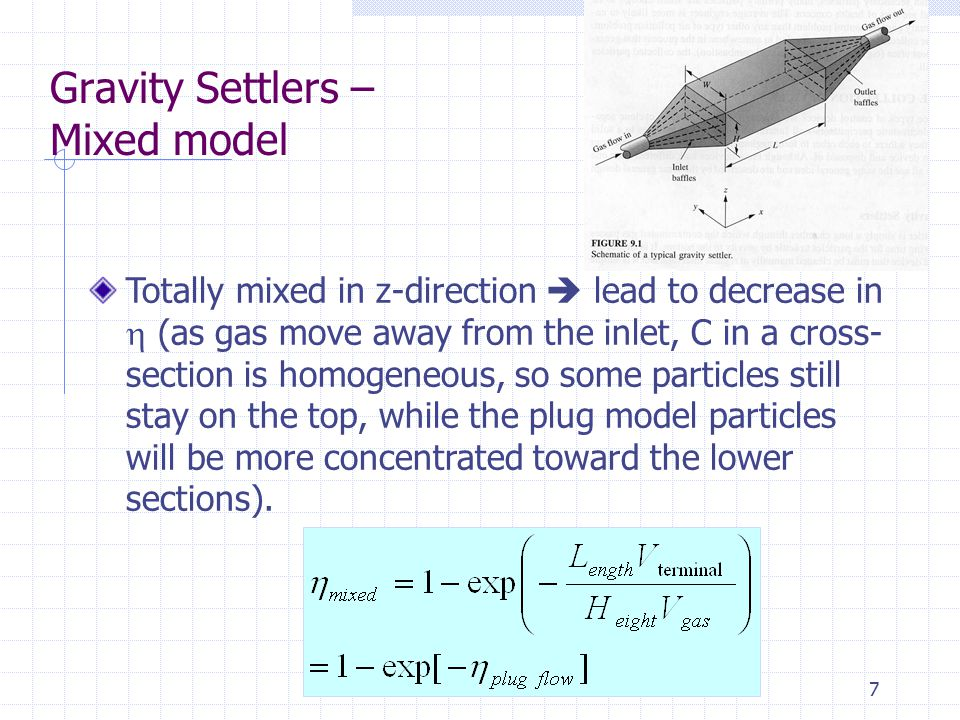 Gravity Settlers – Mixed model