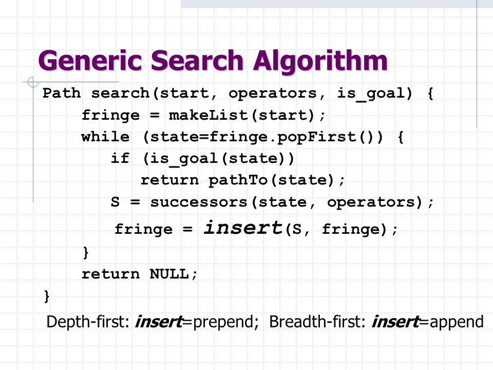 Generic Search Algorithm