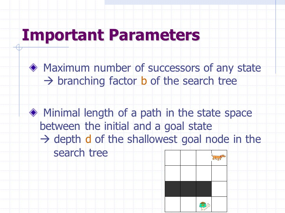 Important Parameters Maximum number of successors of any state  branching factor b of the search tree.