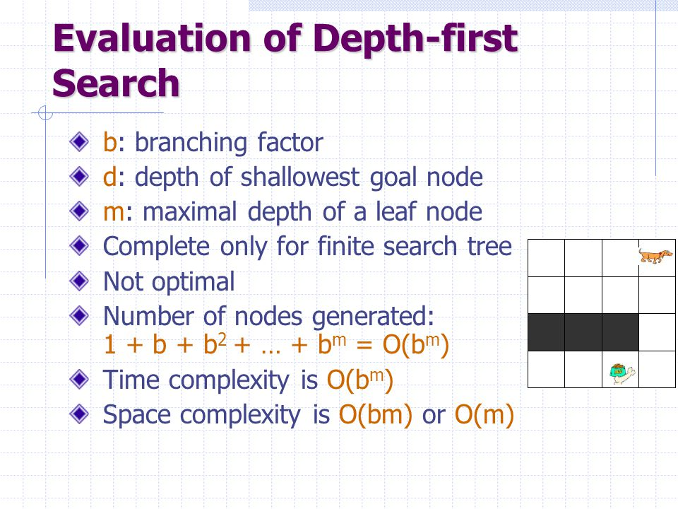 Evaluation of Depth-first Search