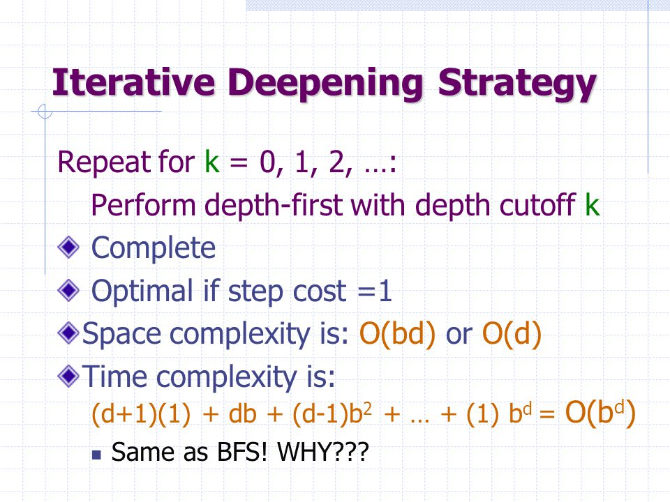Iterative Deepening Strategy