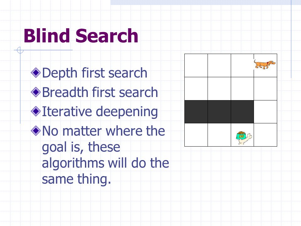 Blind Search Depth first search Breadth first search