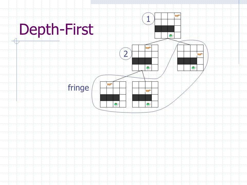 Depth-First 1 2 fringe