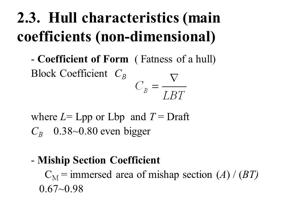 2.3. Hull characteristics (main coefficients (non-dimensional)