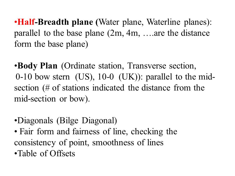 Body Plan (Ordinate station, Transverse section,