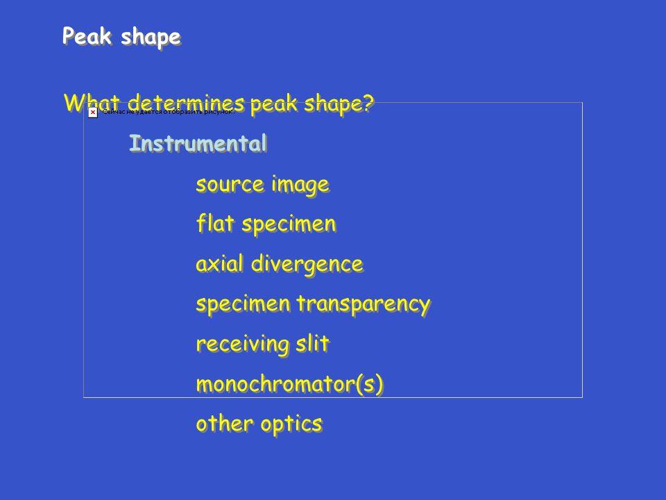 Peak shape What determines peak shape Instrumental. source image. flat specimen. axial divergence.