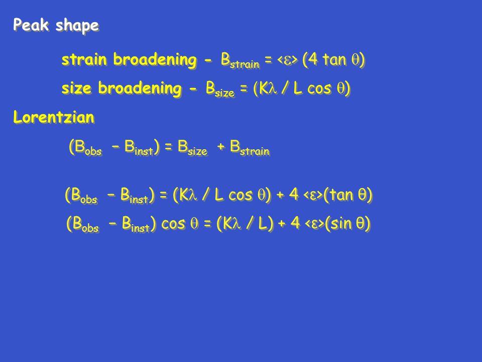 strain broadening - Bstrain = <>(4 tan )