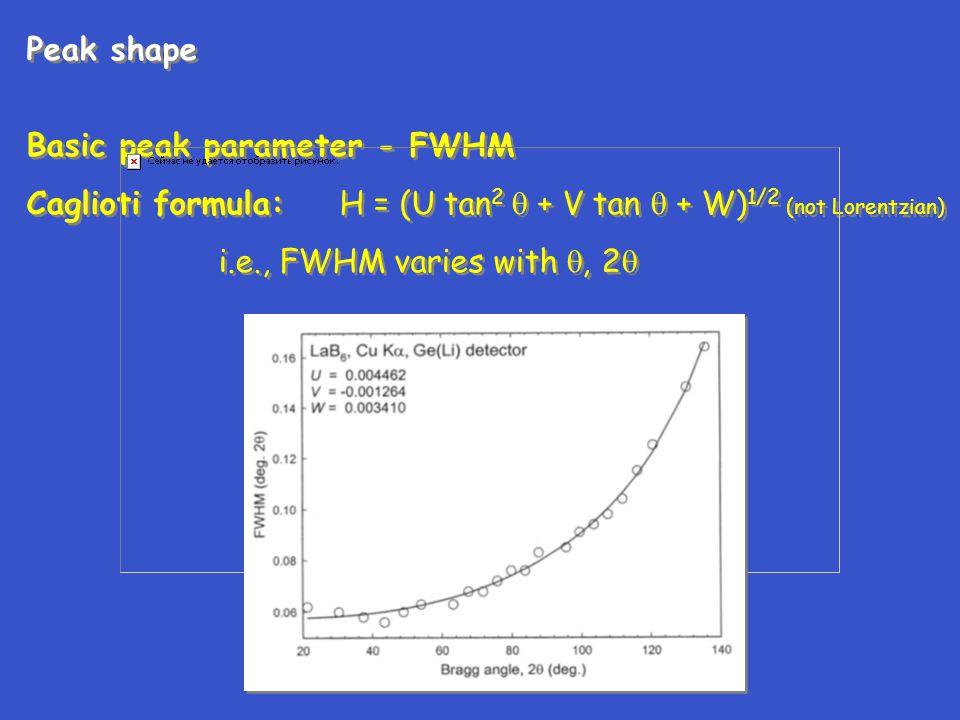 Peak shape Basic peak parameter - FWHM. Caglioti formula: H = (U tan2  + V tan  + W)1/2 (not Lorentzian)