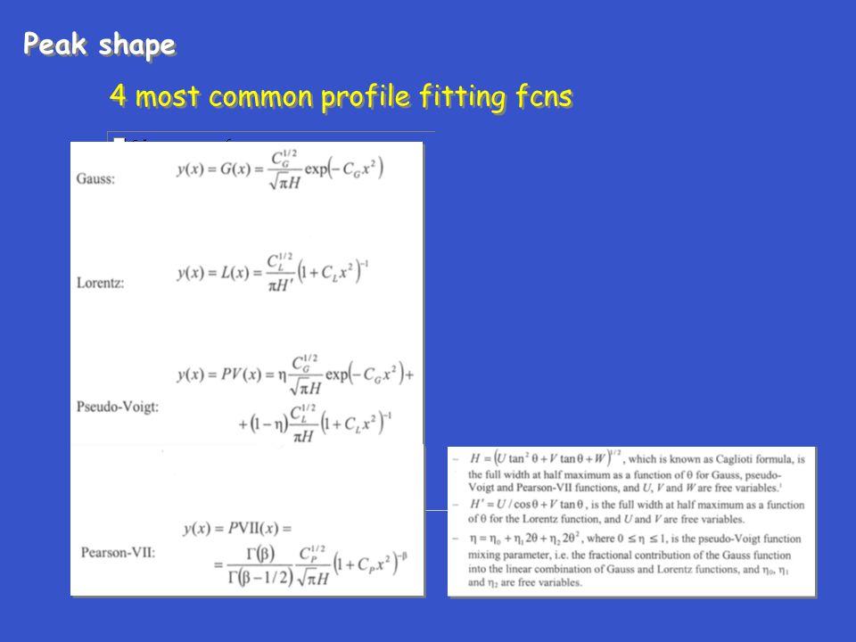 Peak shape 4 most common profile fitting fcns