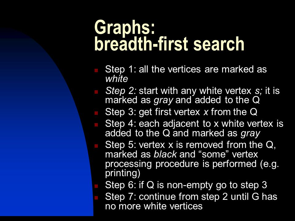 Graphs: breadth-first search