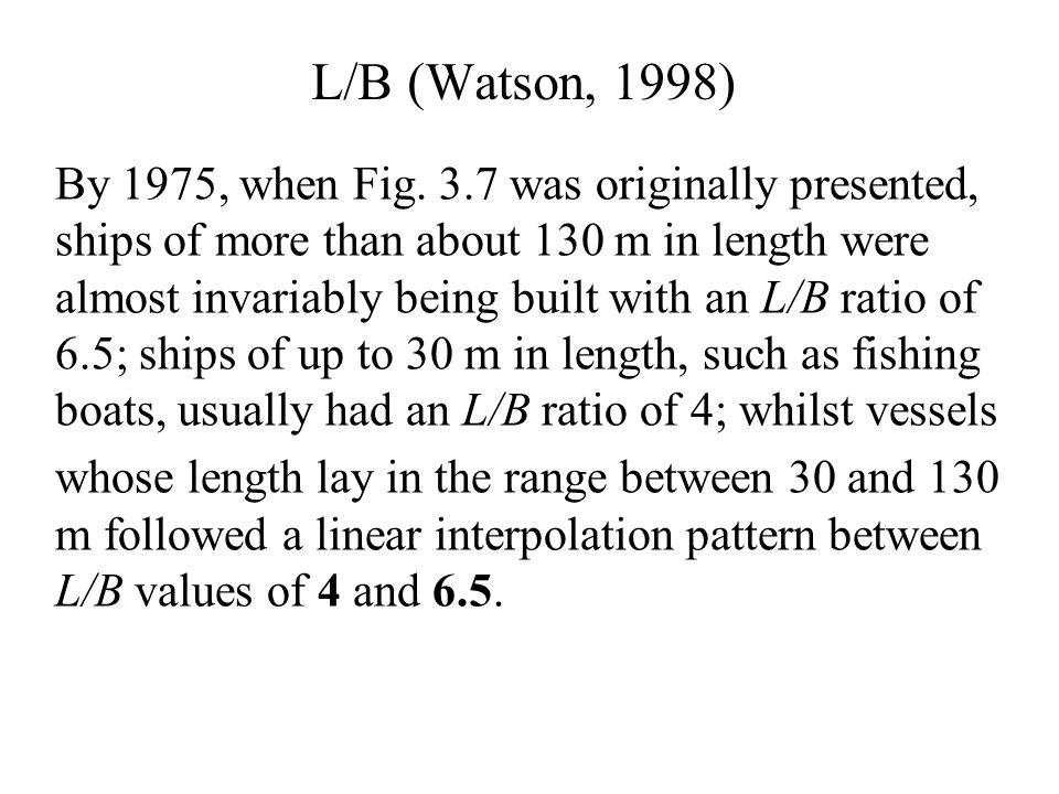 L/B (Watson, 1998)