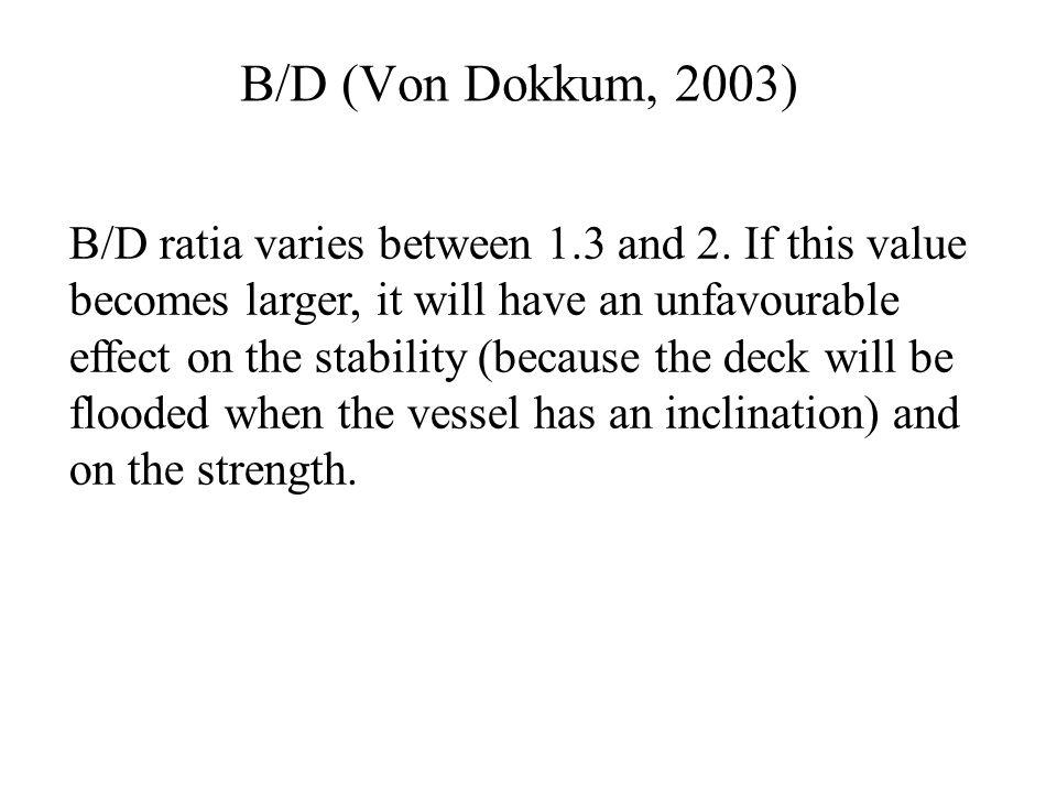 B/D (Von Dokkum, 2003)