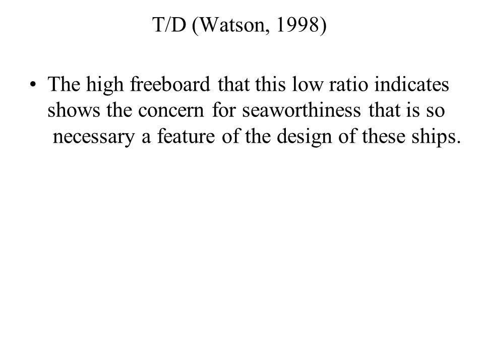 T/D (Watson, 1998)