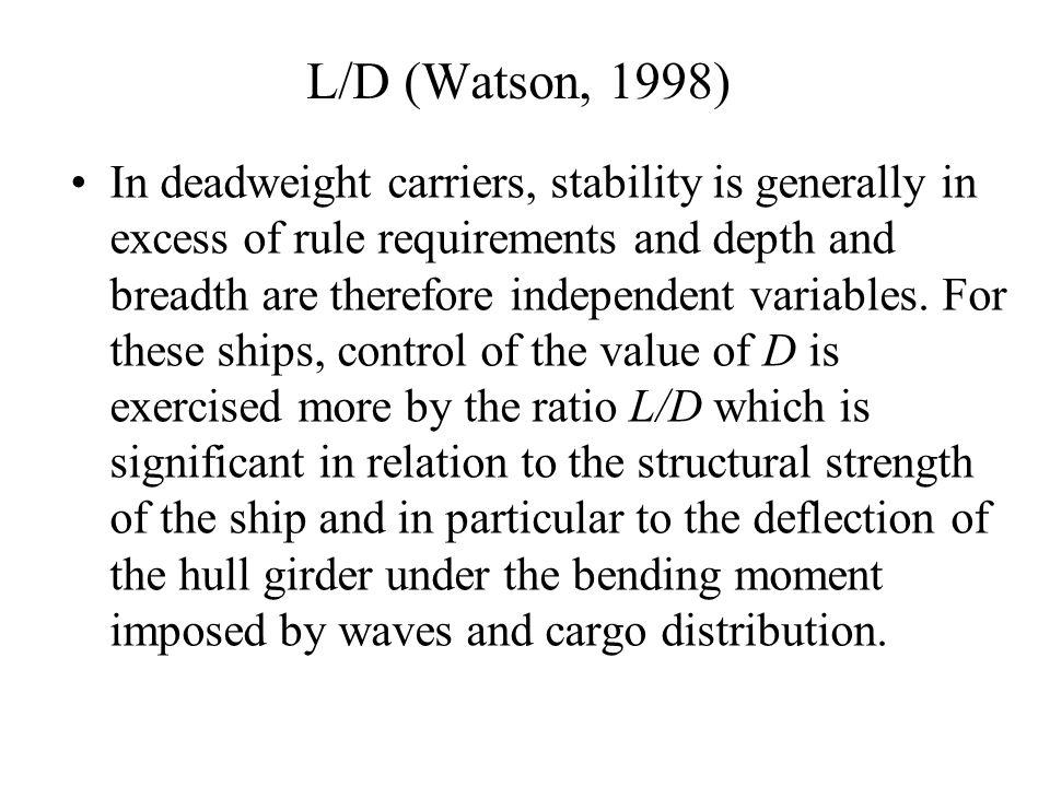 L/D (Watson, 1998)
