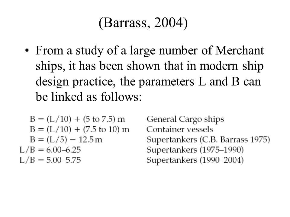 (Barrass, 2004)