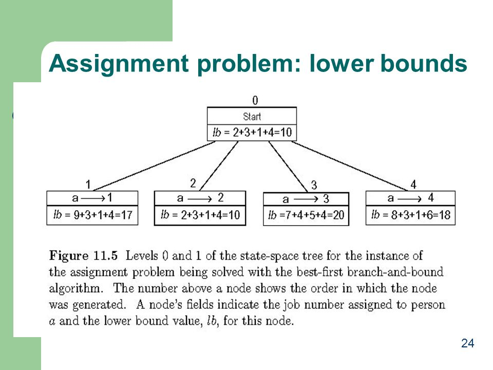 Assignment problem: lower bounds