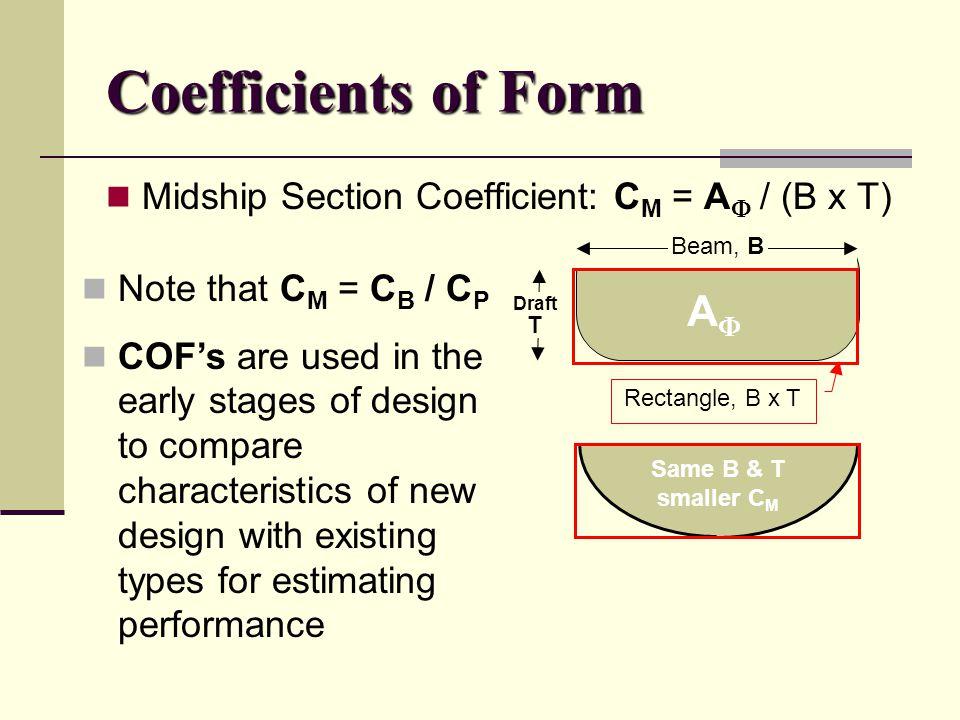 Coefficients of Form AF Midship Section Coefficient: CM = AF / (B x T)