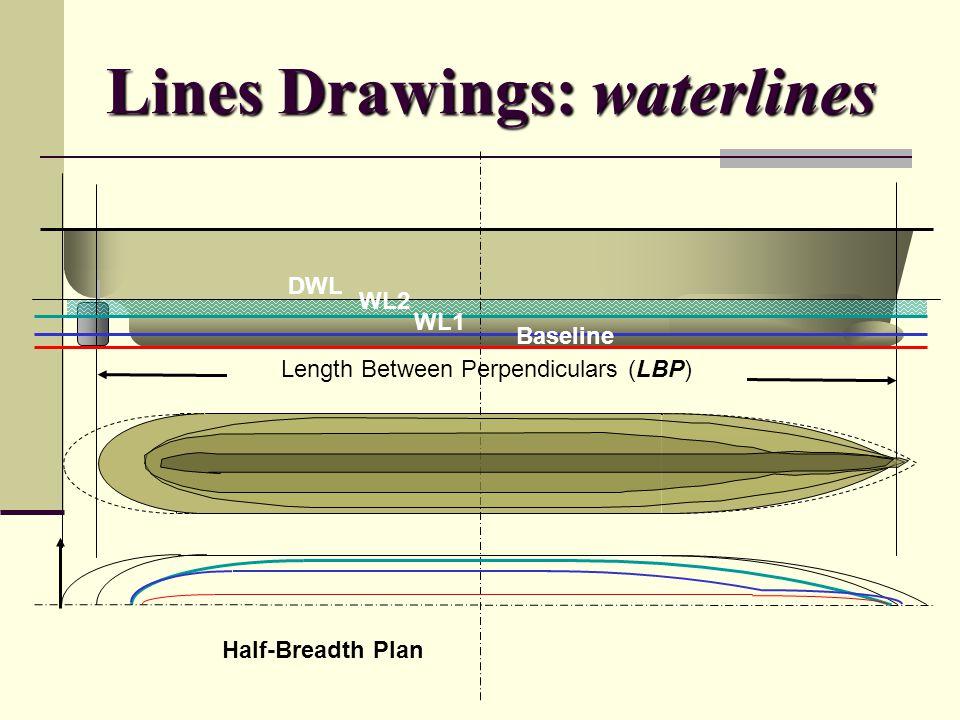 Lines Drawings: waterlines