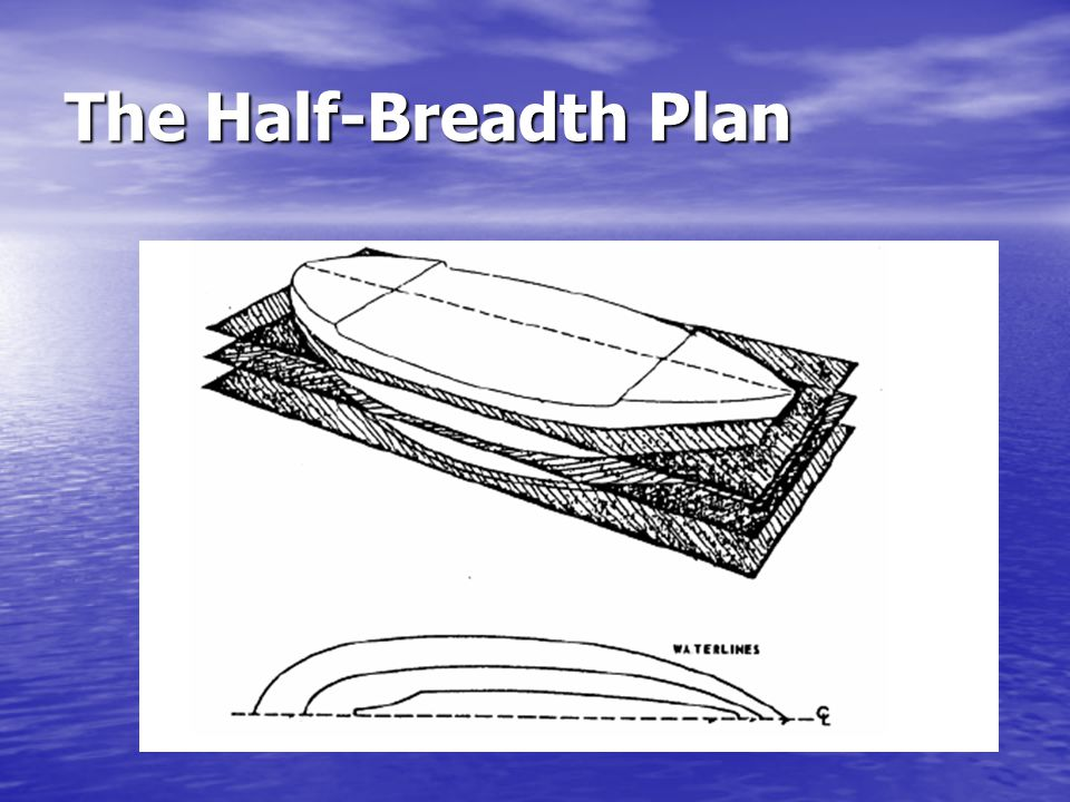 The Half-Breadth Plan
