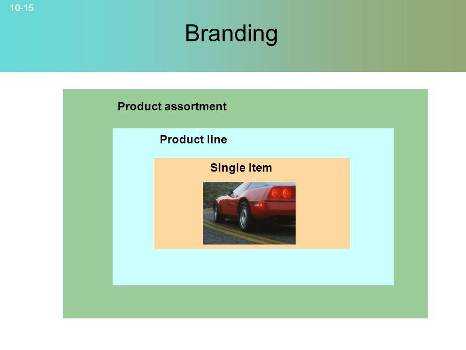 Branding Product assortment Product line Single item