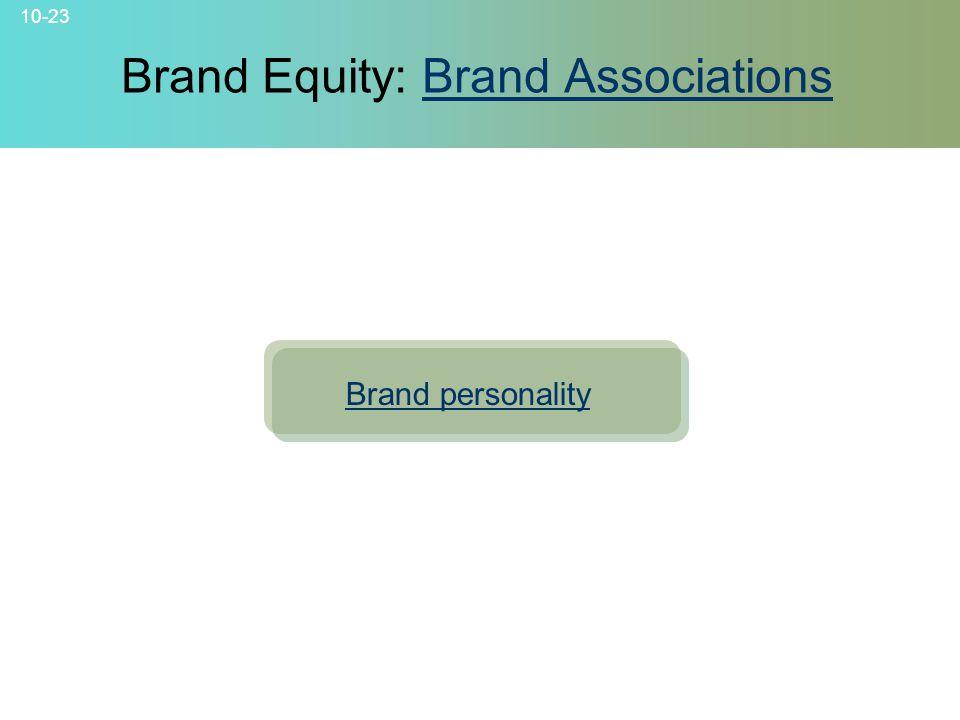 Brand Equity: Brand Associations