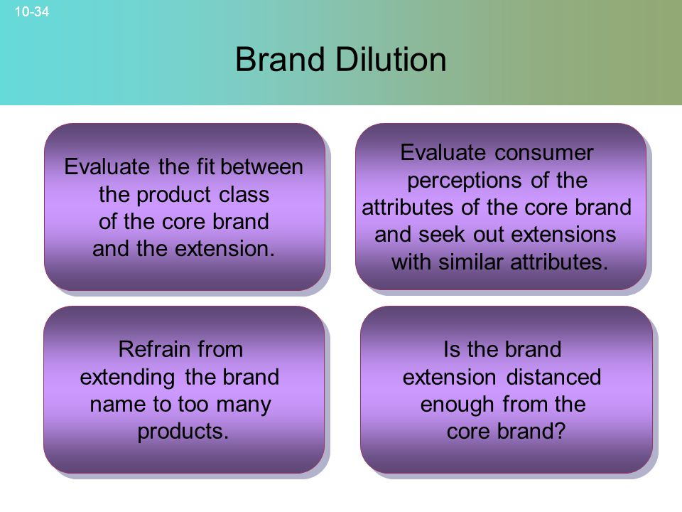 Brand Dilution Evaluate the fit between the product class of the core brand and the extension.