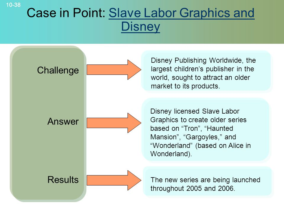 Case in Point: Slave Labor Graphics and Disney