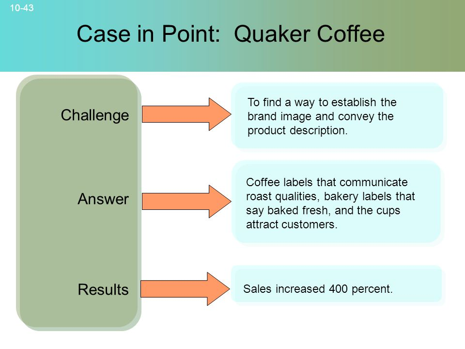 Case in Point: Quaker Coffee