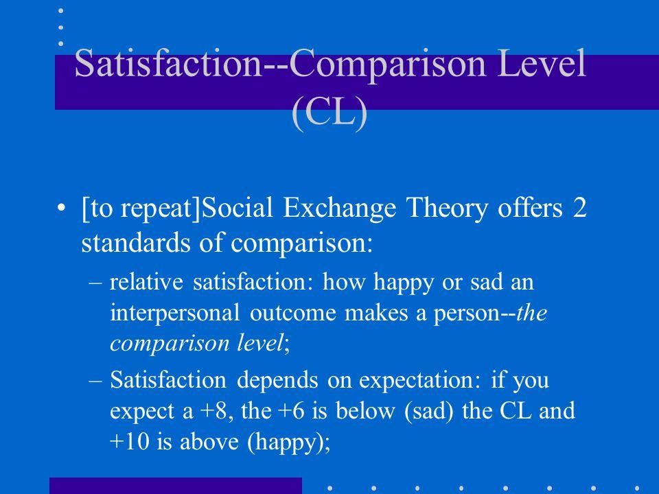 Satisfaction--Comparison Level (CL)