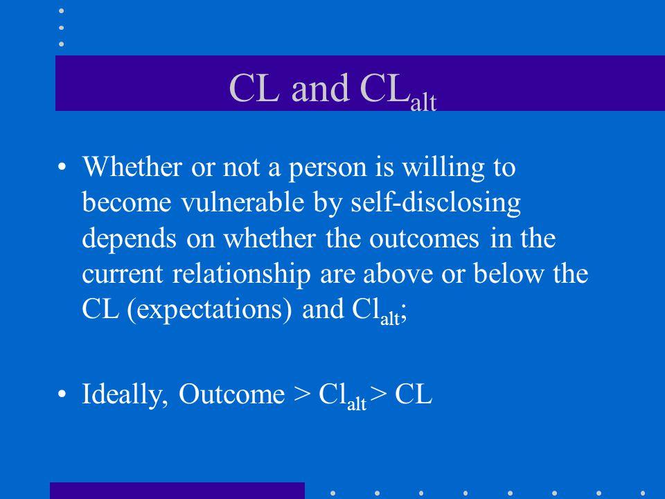 CL and CLalt