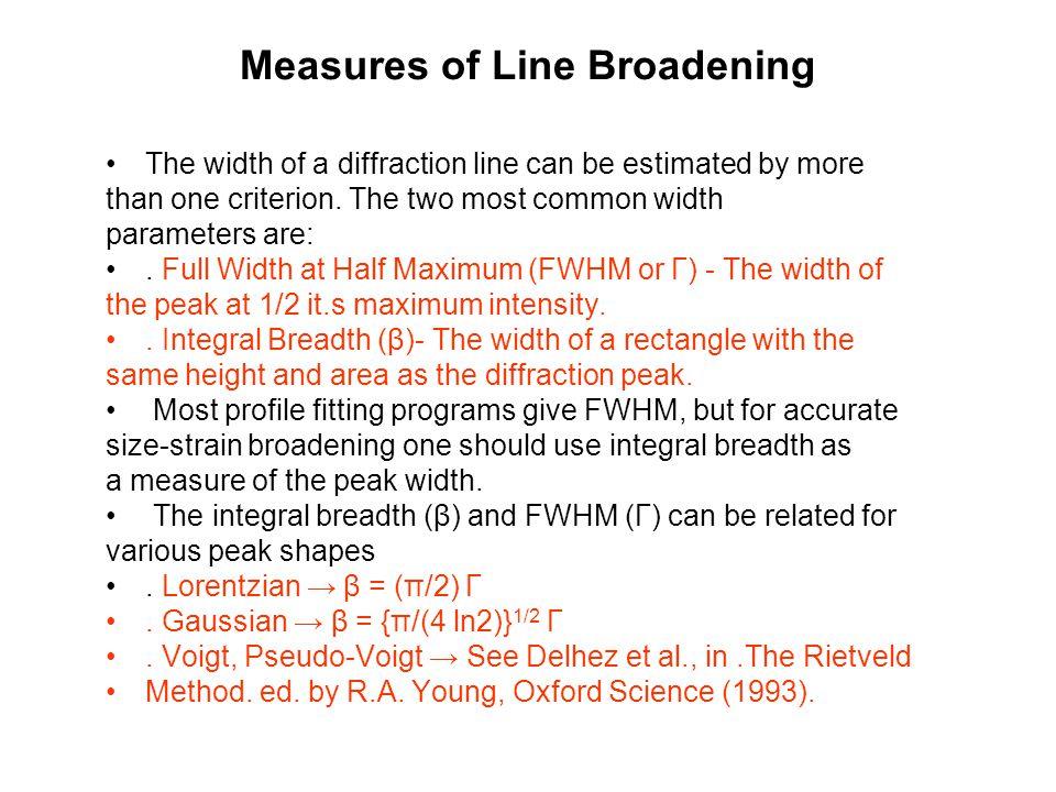 Measures of Line Broadening