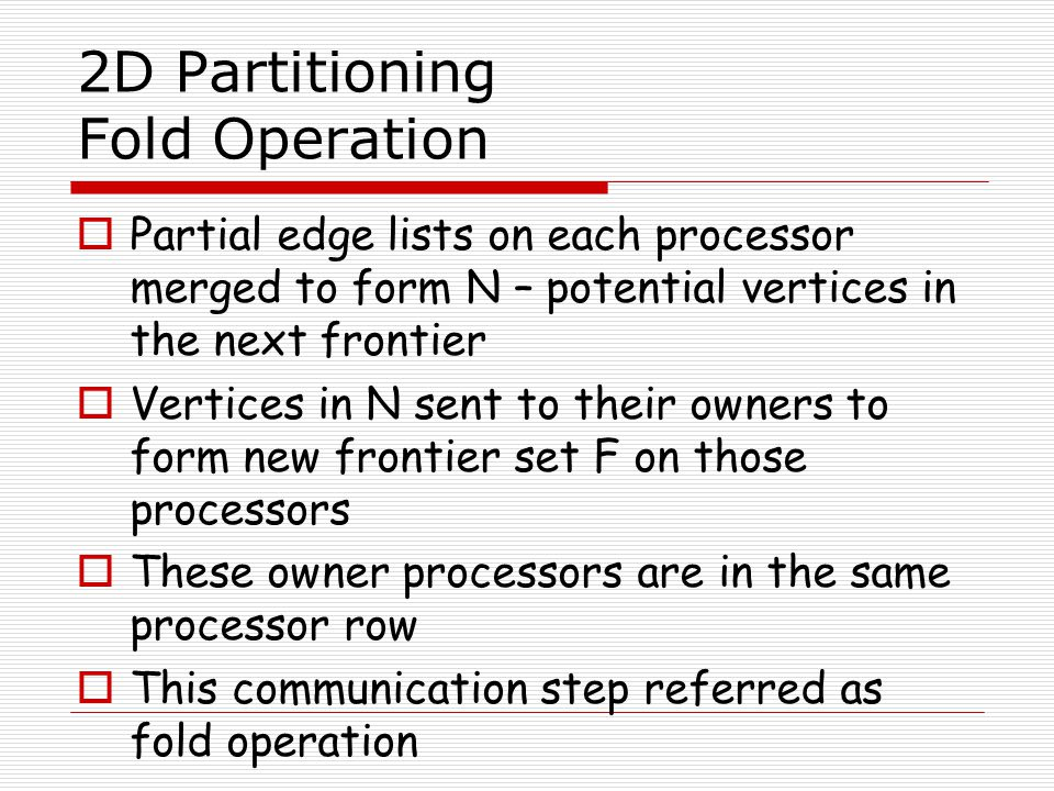 2D Partitioning Fold Operation