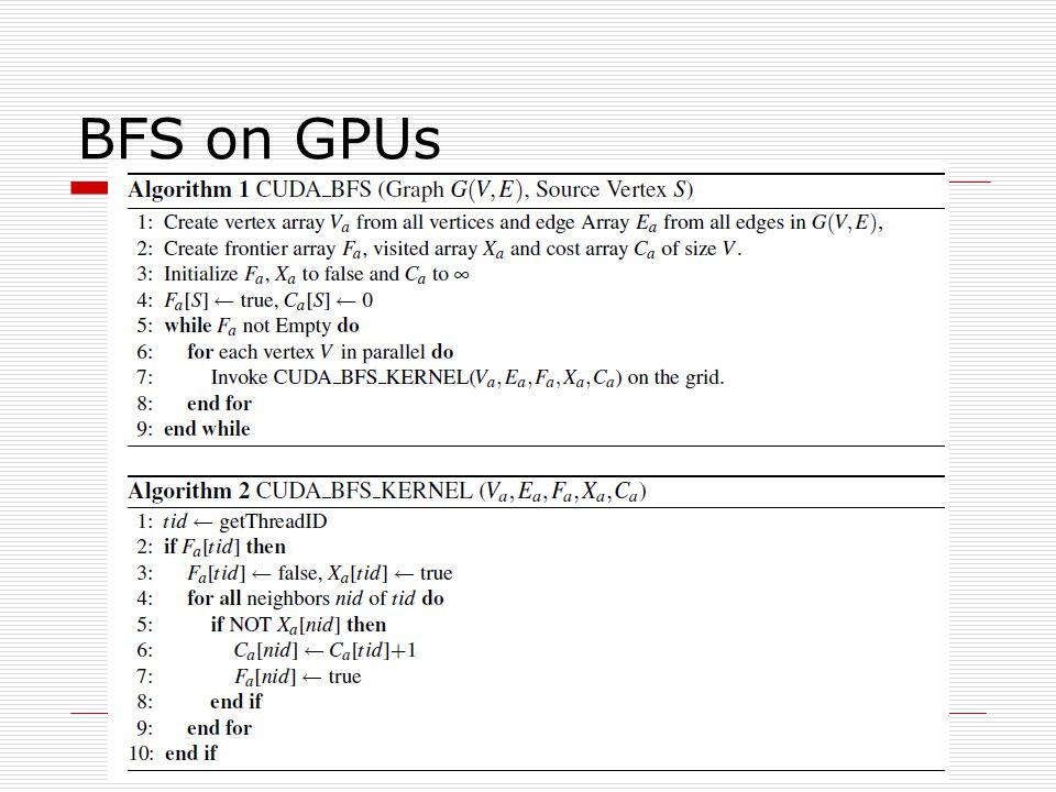 BFS on GPUs