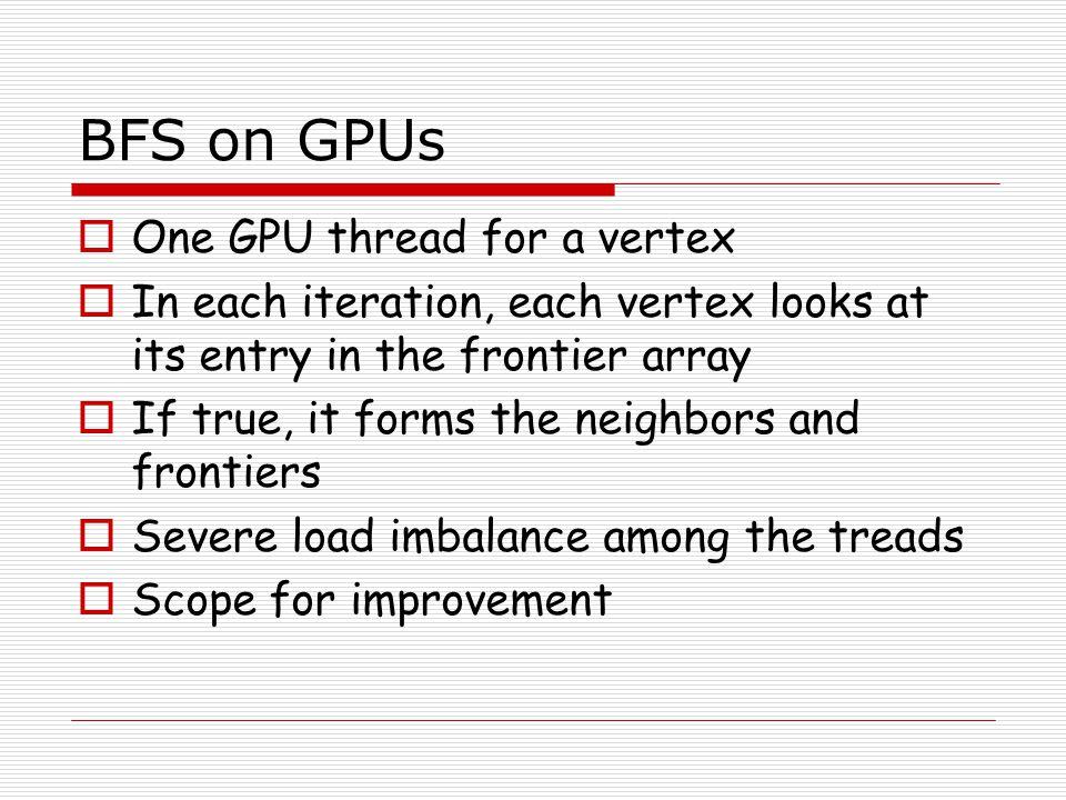 BFS on GPUs One GPU thread for a vertex