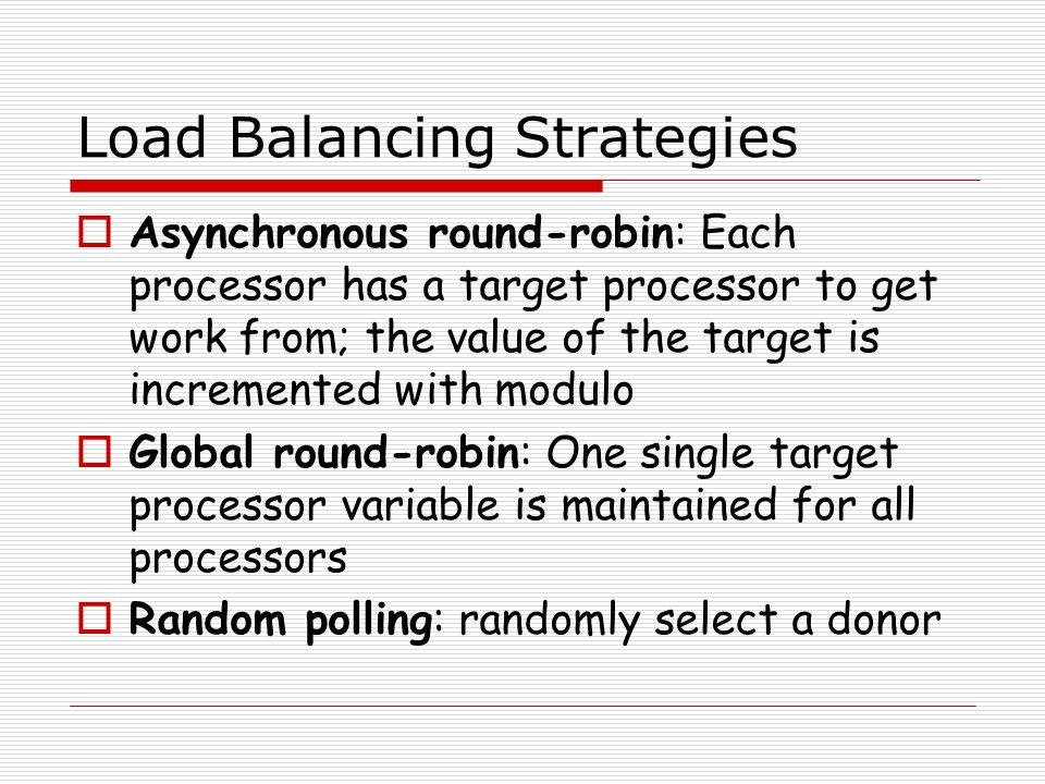Load Balancing Strategies