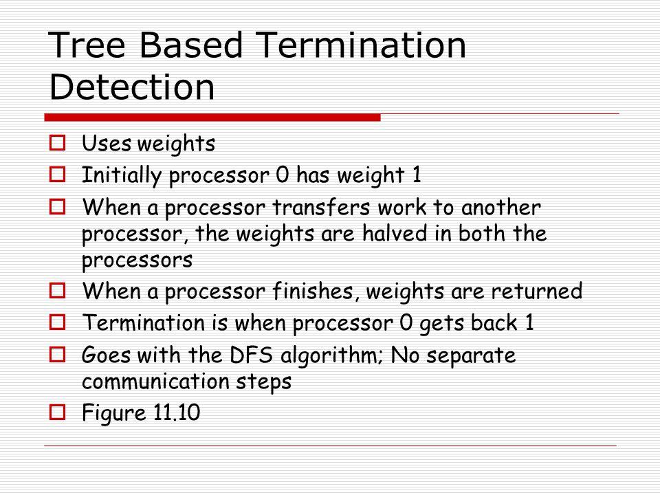 Tree Based Termination Detection