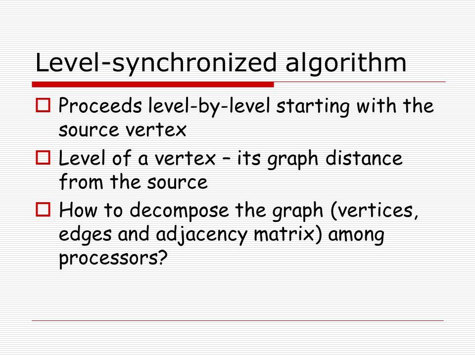 Level-synchronized algorithm