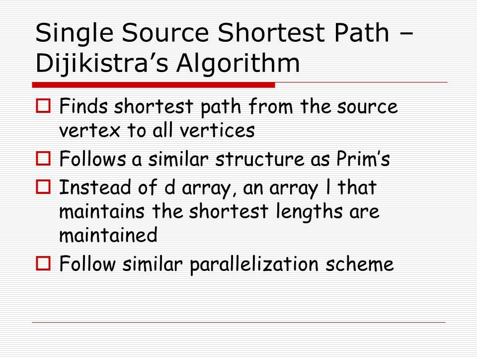 Single Source Shortest Path – Dijikistra's Algorithm