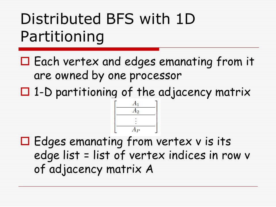 Distributed BFS with 1D Partitioning