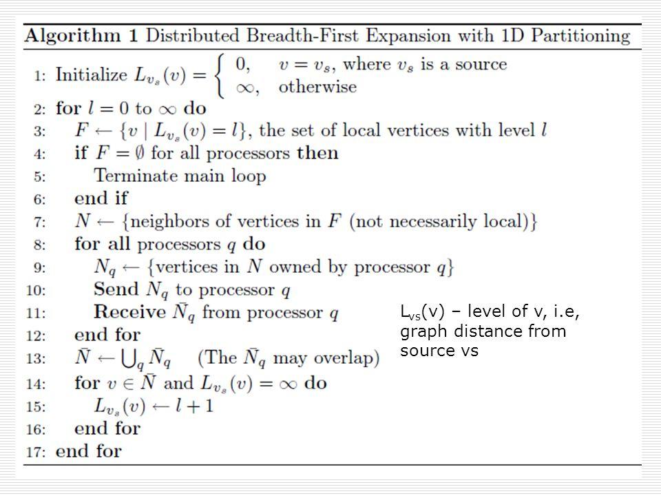 Lvs(v) – level of v, i.e, graph distance from source vs