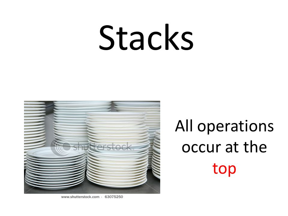All operations occur at the top
