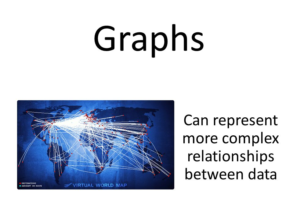 Can represent more complex relationships between data